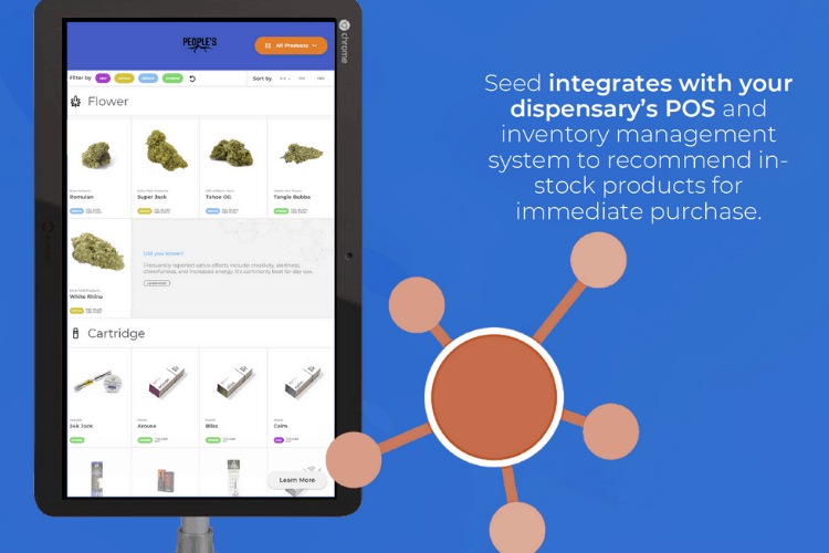 Here S How Self Service Kiosks Are Improving The Dispensary