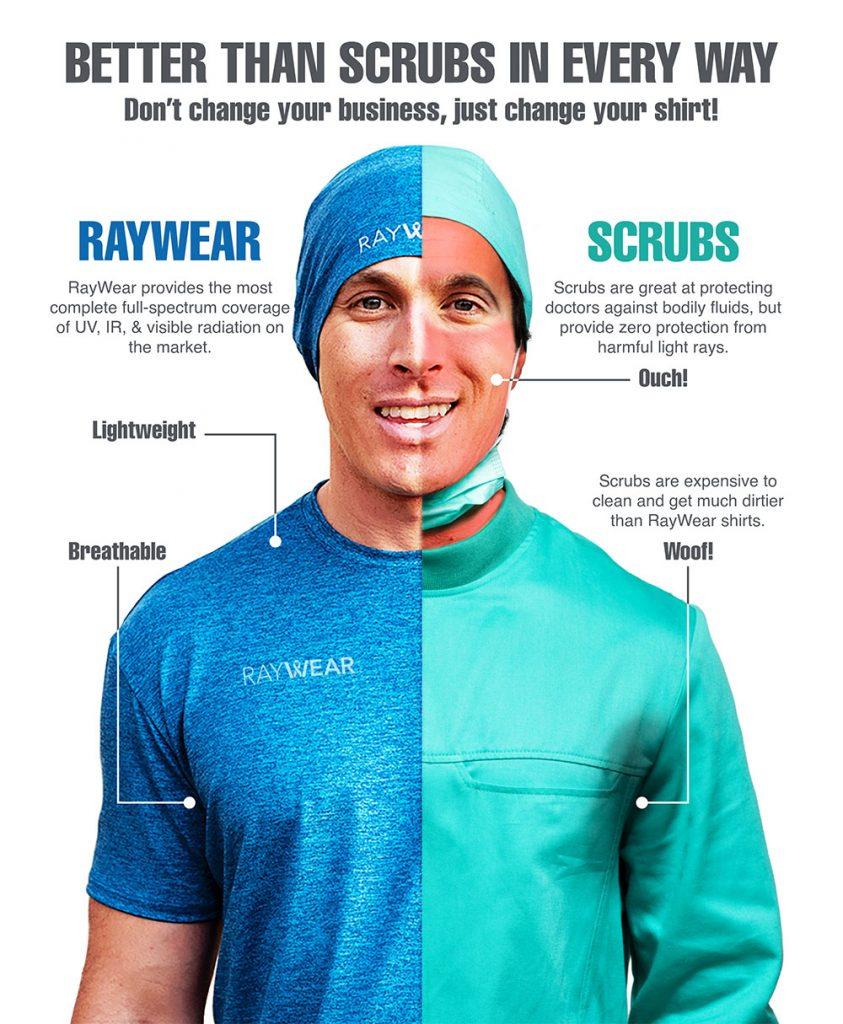 RawyWear Clothing Company